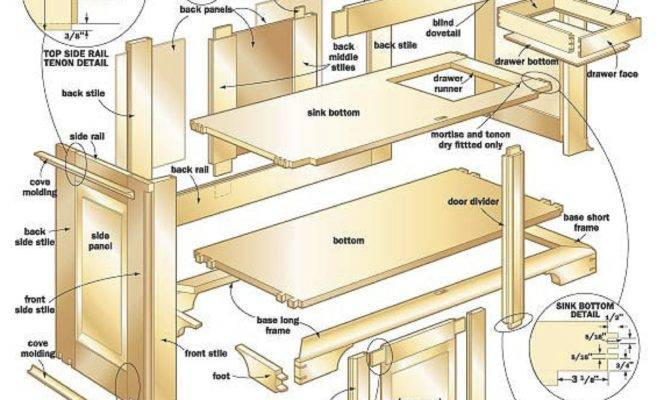 Woodworking Plans Projects Now