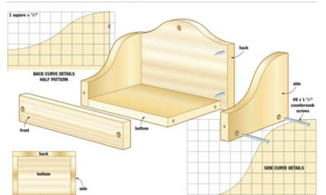 Woodworking Plans Storage Woodproject