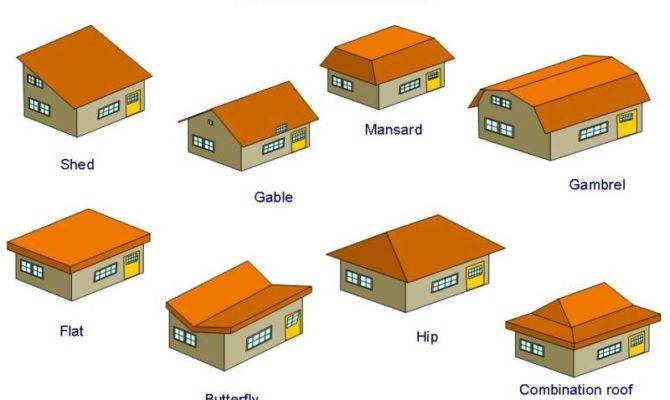 Your Brand New Home Architectural Roof Styles Take Altogether