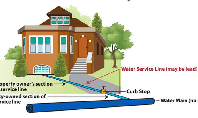 Your Home Source Lead Contaminated Drinking Water