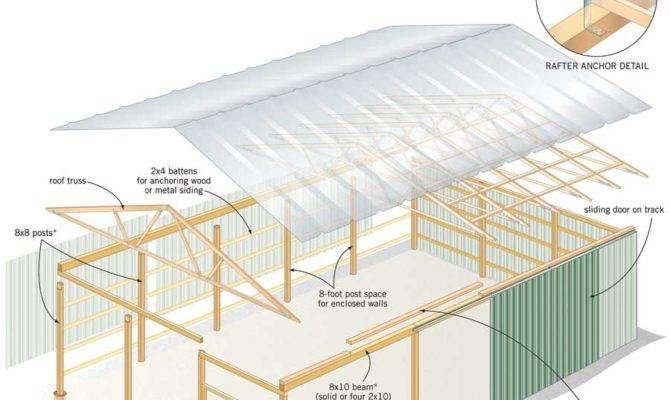 Yourself Pole Barn Building Diy Homestead